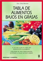 TABLA DE ALIMENTOS BAJOS EN GRASAS