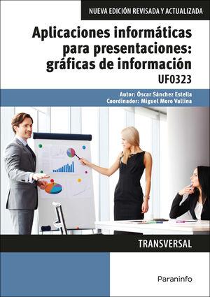 APLICACIONES INFORMÁTICAS PARA PRESENTACIONES: GRÁFICAS DE INFORMACIÓN. MICROSOF