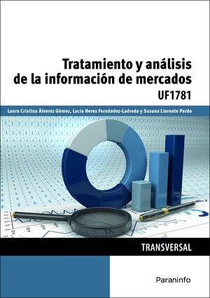 TRATAMIENTO Y ANÁLISIS DE LA INFORMACIÓN DE MERCADOS