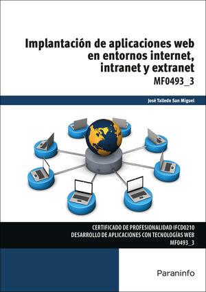 IMPLANTACIÓN DE APLICACIONES WEB EN ENTORNOS INTERNET, INTRANET Y EXTRANET
